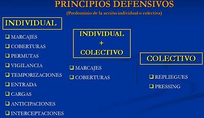 20110823220401-principios-defensivos.jpg